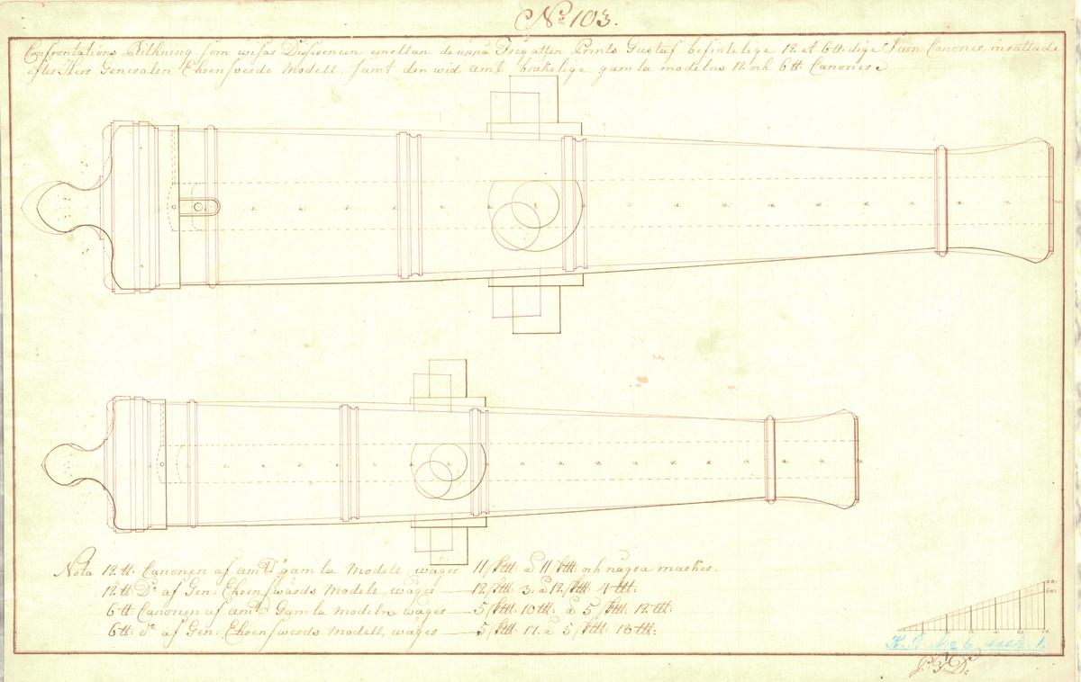 Konfrontationsritning som visar differensen mellan de uppå fregatten Prins Gustaf befintliga 12 och 6 pundiga kanoner