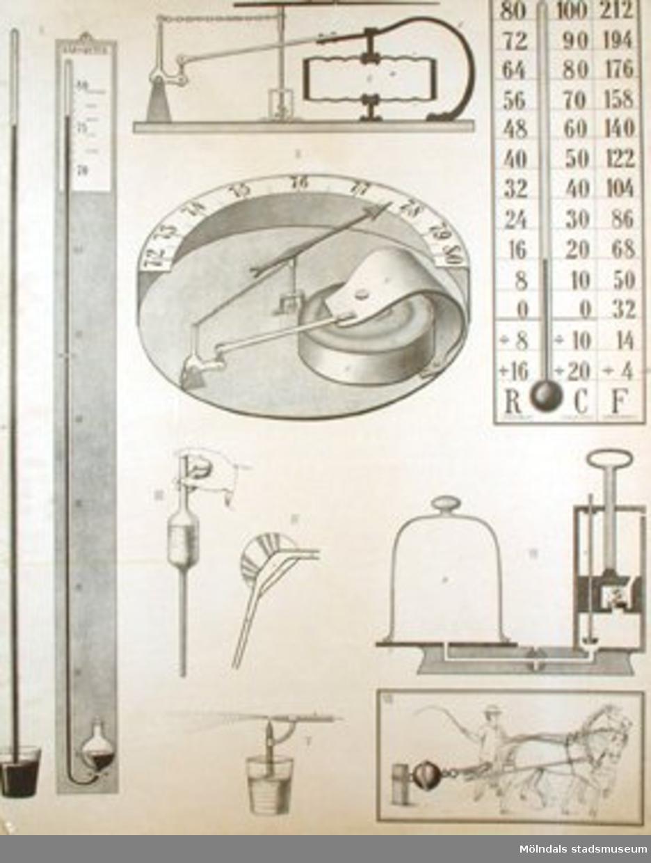 Fysik:Taflor för undervisning i fysik.Barometer.Termometer.